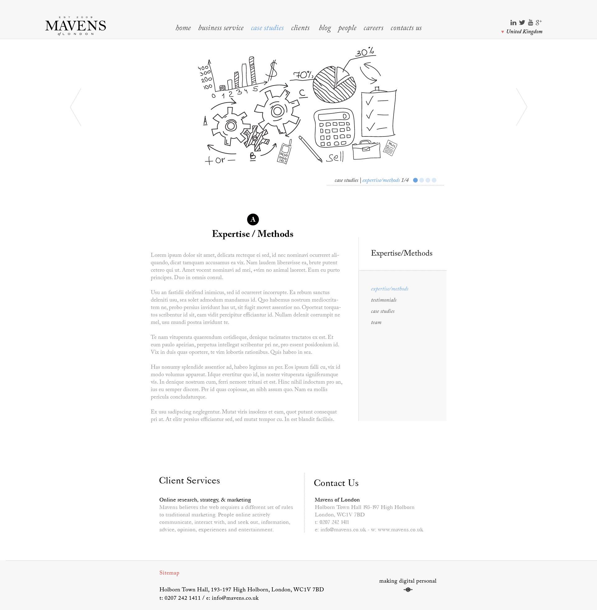 Mavens of London / Case Studies